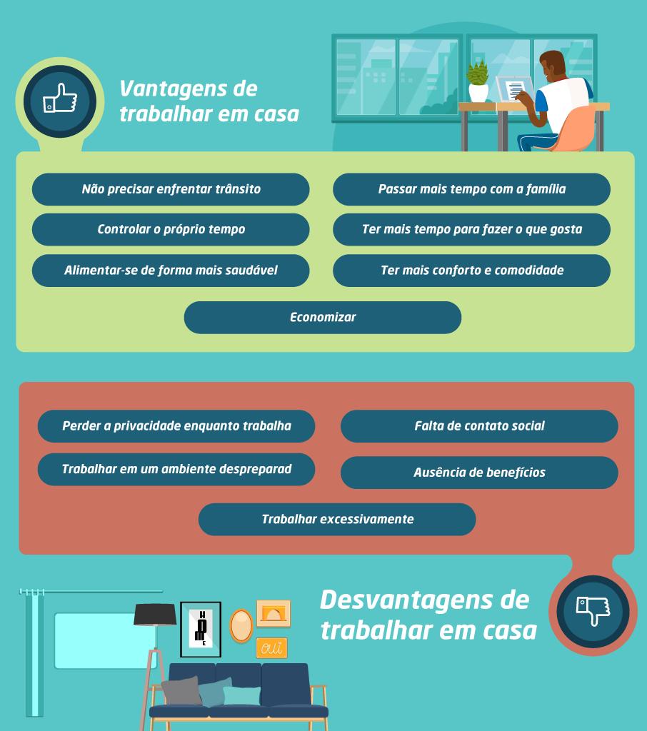 vantagens-desvantagens-trabalhar-em-casa-home-office-hotmart